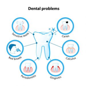 gum diseas and diabetes